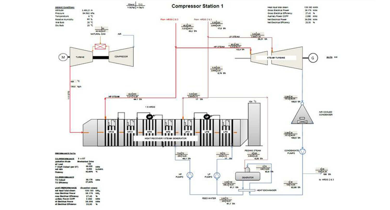 ElectricDesign